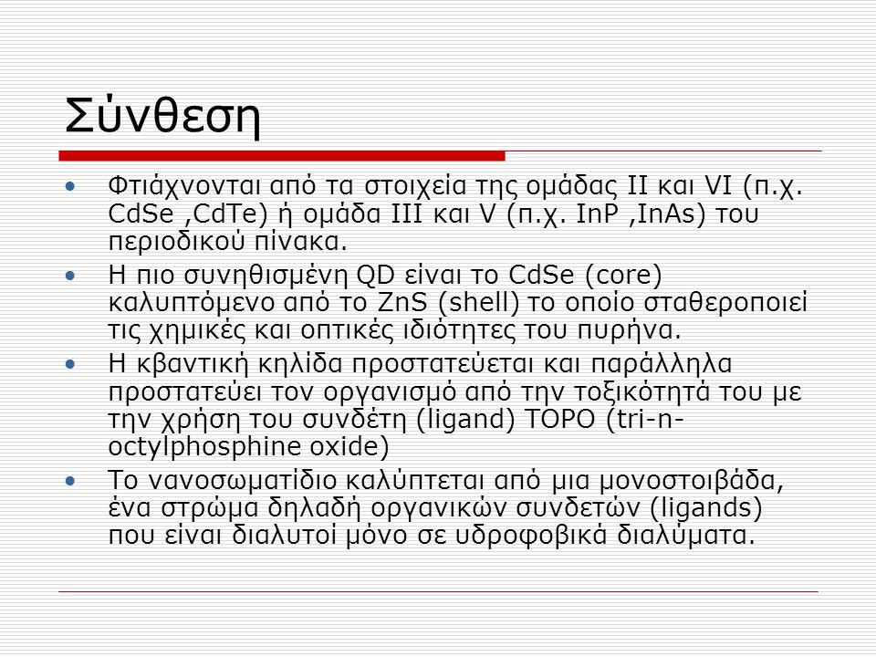 Σύνθεση Φτιάχνονται από τα στοιχεία της ομάδας ΙΙ και VI (π.χ. CdSe,CdTe) ή ομάδα ΙΙΙ και V (π.χ. InP,InAs) του περιοδικού πίνακα. Η πιο συνηθισμένη Q