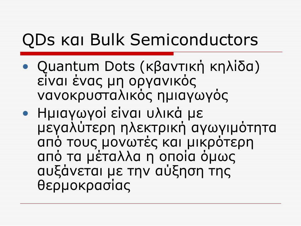 QDs και Bulk Semiconductors Το ενεργειακό διάκενο είναι μια παράμετρος των ημιαγωγών που διαχωρίζει την ζώνη σθένους από την ζώνη αγωγιμότητας και εξαρτάται από το υλικό Η παράμετρος αυτή δείχνει την ελάχιστη ενέργεια που χρειάζεται ένα ηλεκτρόνιο για να μεταπηδήσει από την ζώνη σθένους στην ζώνη αγωγιμότητας Το ζευγάρι ηλεκτρονίου και οπής που δημιουργείται ονομάζεται εξιτόνιο
