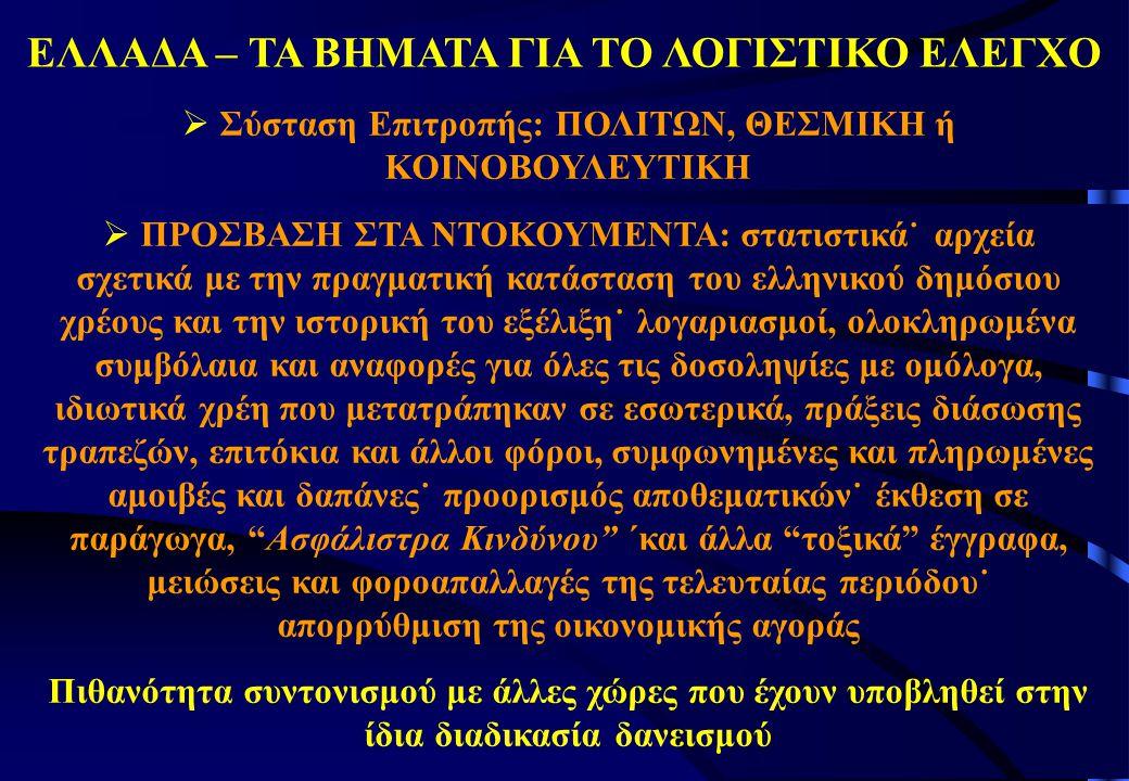ΕΛΛΑΔΑ – ΤΑ ΒΗΜΑΤΑ ΓΙΑ ΤΟ ΛΟΓΙΣΤΙΚΟ ΕΛΕΓΧΟ  Σύσταση Επιτροπής: ΠΟΛΙΤΩΝ, ΘΕΣΜΙΚΗ ή ΚΟΙΝΟΒΟΥΛΕΥΤΙΚΗ  ΠΡΟΣΒΑΣΗ ΣΤΑ ΝΤΟΚΟΥΜΕΝΤΑ: στατιστικά˙ αρχεία σχετικά με την πραγματική κατάσταση του ελληνικού δημόσιου χρέους και την ιστορική του εξέλιξη˙ λογαριασμοί, ολοκληρωμένα συμβόλαια και αναφορές για όλες τις δοσοληψίες με ομόλογα, ιδιωτικά χρέη που μετατράπηκαν σε εσωτερικά, πράξεις διάσωσης τραπεζών, επιτόκια και άλλοι φόροι, συμφωνημένες και πληρωμένες αμοιβές και δαπάνες˙ προορισμός αποθεματικών˙ έκθεση σε παράγωγα, Ασφάλιστρα Κινδύνου ΄και άλλα τοξικά έγγραφα, μειώσεις και φοροαπαλλαγές της τελευταίας περιόδου˙ απορρύθμιση της οικονομικής αγοράς Πιθανότητα συντονισμού με άλλες χώρες που έχουν υποβληθεί στην ίδια διαδικασία δανεισμού
