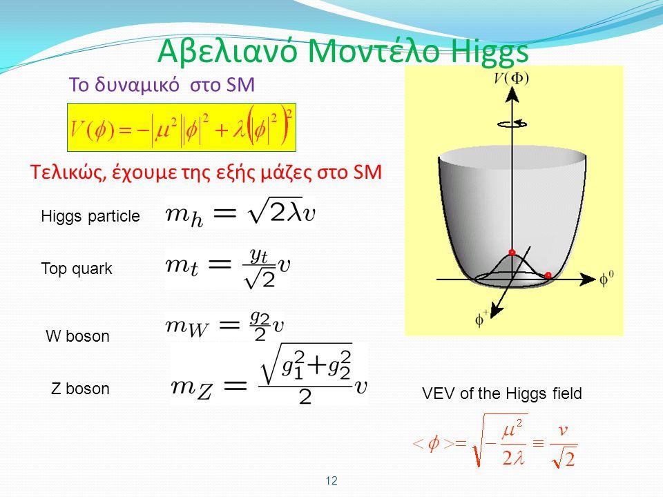12 Το δυναμικό στο SM Higgs particle Top quark W boson Z boson VEV of the Higgs field Τελικώς, έχουμε της εξής μάζες στο SM Αβελιανό Μοντέλο Higgs