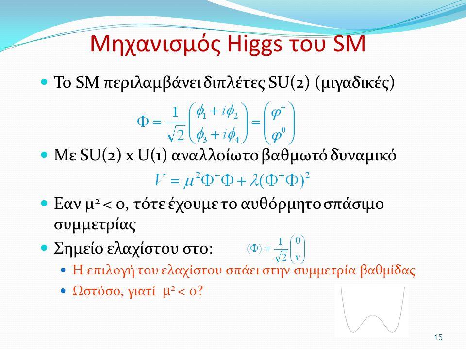 Μηχανισμός Higgs του SM Το SM περιλαμβάνει διπλέτες SU(2) (μιγαδικές) Με SU(2) x U(1) αναλλοίωτο βαθμωτό δυναμικό Εαν  2 < 0, τότε έχουμε το αυθόρμητ