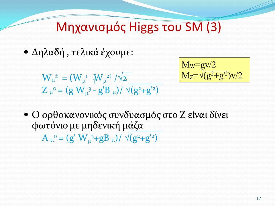 Μηχανισμός Higgs του SM (3) Δηλαδή, τελικά έχουμε: W   = (W  1 W  2) /  2 Z  0 = (g W  3 - g'B  )/  (g 2 +g' 2 ) Ο ορθοκανονικός συνδυασμός σ