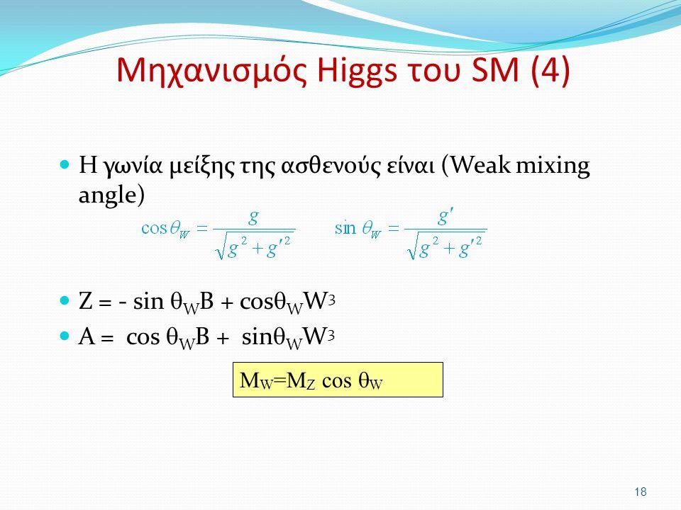 Μηχανισμός Higgs του SM (4) Η γωνία μείξης της ασθενούς είναι (Weak mixing angle) Z = - sin  W B + cos  W W 3 A = cos  W B + sin  W W 3 18 M W =M