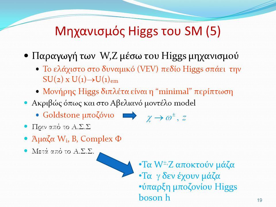 Μηχανισμός Higgs του SM (5) Παραγωγή των W,Z μέσω του Higgs μηχανισμού Το ελάχιστο στο δυναμικό (VEV) πεδίο Higgs σπάει την SU(2) x U(1)  U(1) em Μον