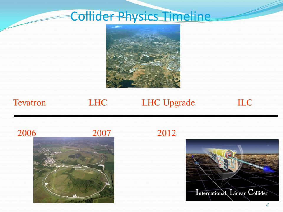 TevatronLHC UpgradeILC 200620072012 Collider Physics Timeline 2 LHC