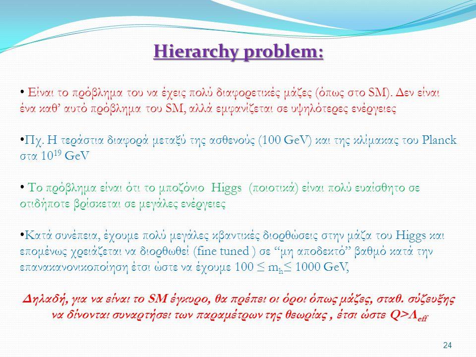 Hierarchy problem: Είναι το πρόβλημα του να έχεις πολύ διαφορετικές μάζες (όπως στο SM). Δεν είναι ένα καθ' αυτό πρόβλημα του SM, αλλά εμφανίζεται σε