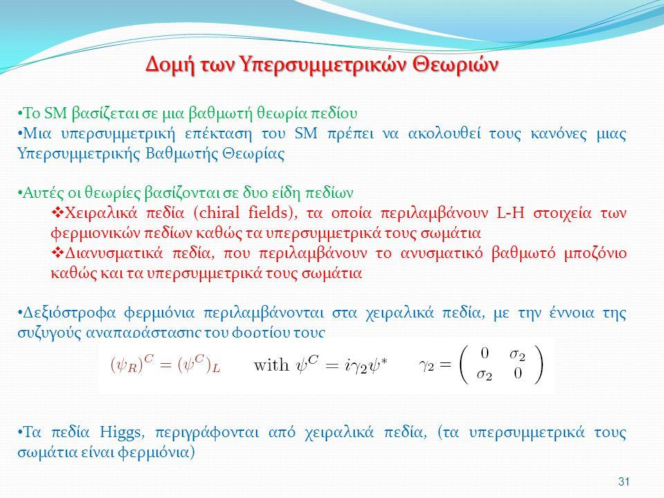 Δομή των Υπερσυμμετρικών Θεωριών Το SM βασίζεται σε μια βαθμωτή θεωρία πεδίου Μια υπερσυμμετρική επέκταση του SM πρέπει να ακολουθεί τους κανόνες μιας