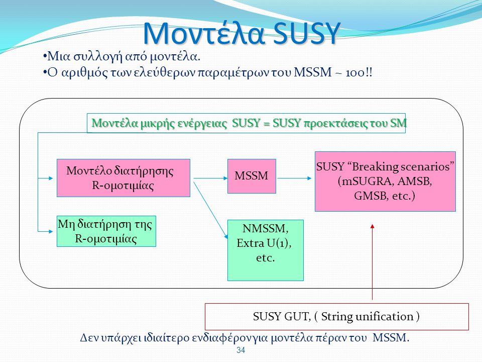 Μοντέλα SUSY 34 Μια συλλογή από μοντέλα. Ο αριθμός των ελεύθερων παραμέτρων του MSSM ~ 100!! Μοντέλα μικρής ενέργειας SUSY = SUSY προεκτάσεις του SM Μ