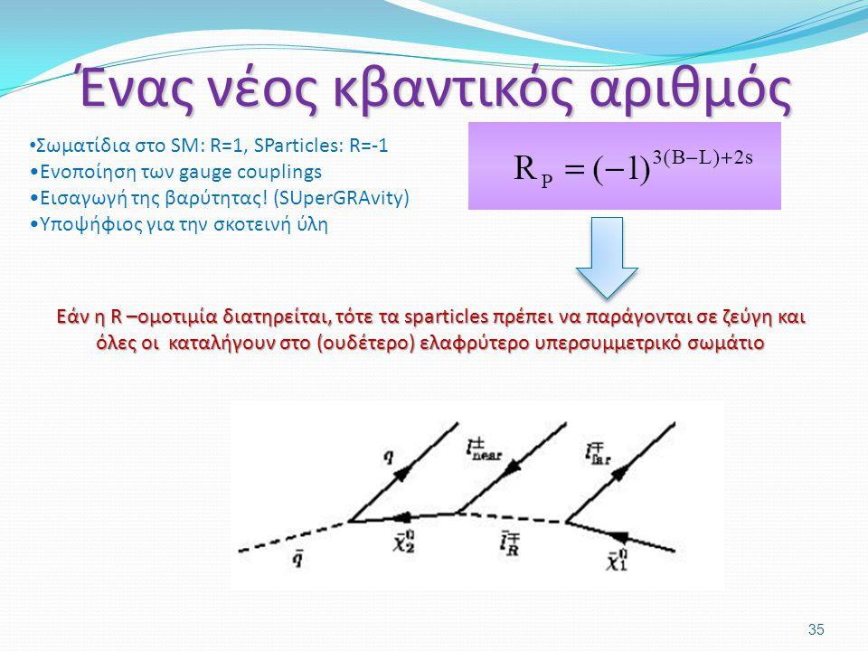 Σωματίδια στο SM: R=1, SParticles: R=-1 Ενοποίηση των gauge couplings Εισαγωγή της βαρύτητας! (SUperGRAvity) Υποψήφιος για την σκοτεινή ύλη Εάν η R –ο