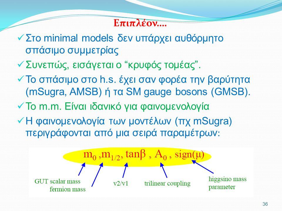 """Επιπλέον…. Στο minimal models δεν υπάρχει αυθόρμητο σπάσιμο συμμετρίας Συνεπώς, εισάγεται ο """"κρυφός τομέας"""". Το σπάσιμο στο h.s. έχει σαν φορέα την βα"""