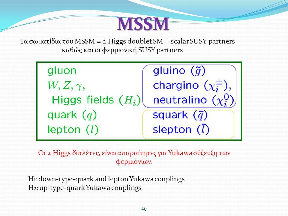 MSSM 40 Τα σωματίδια του MSSM = 2 Higgs doublet SM + scalar SUSY partners καθώς και οι φερμιονική SUSY partners Οι 2 Higgs διπλέτες, είναι απαραίτητες