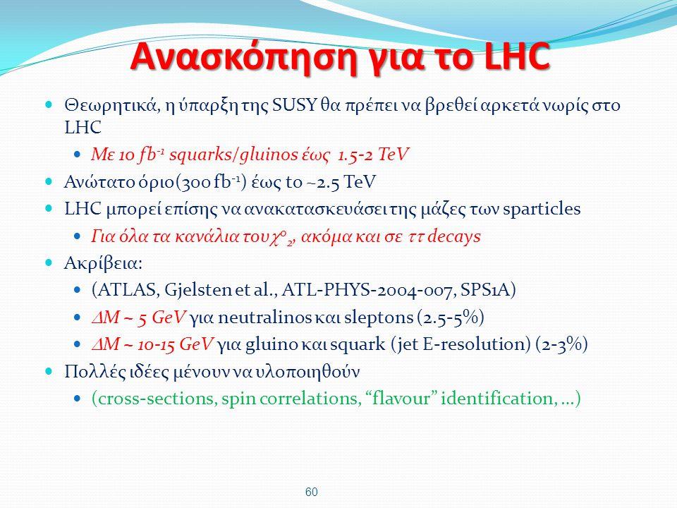 Ανασκόπηση για το LHC Θεωρητικά, η ύπαρξη της SUSY θα πρέπει να βρεθεί αρκετά νωρίς στο LHC Με 10 fb -1 squarks/gluinos έως 1.5-2 TeV Ανώτατο όριο(300