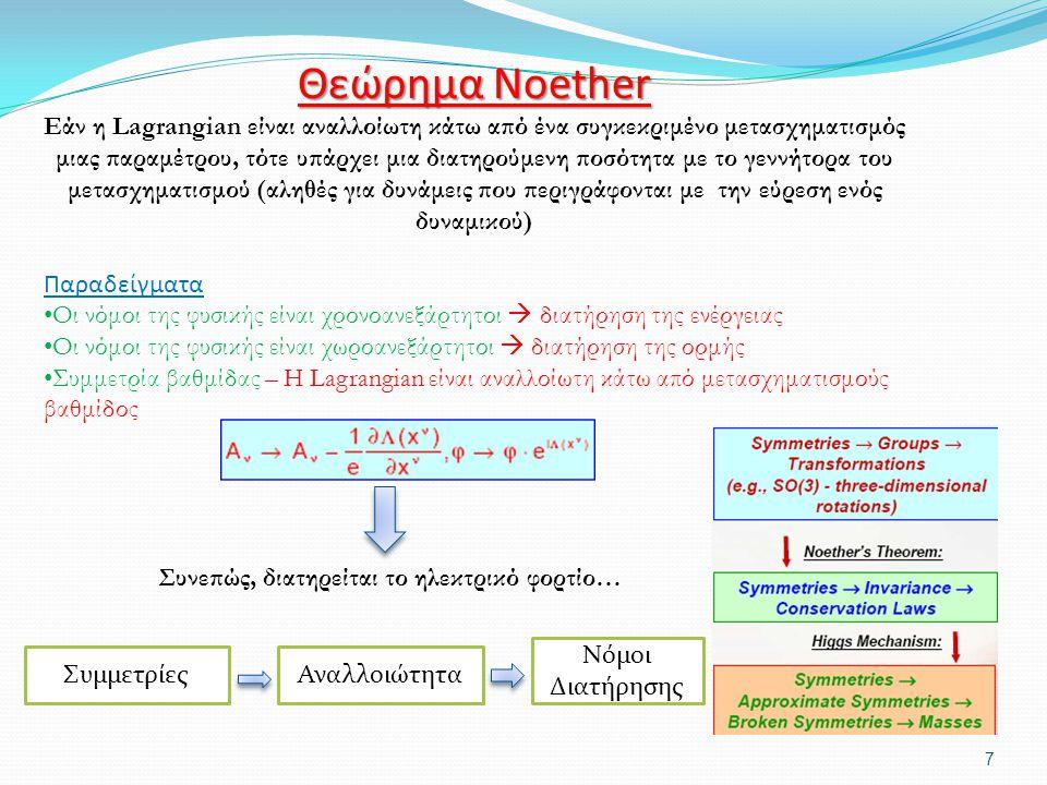 Θεώρημα Noether Εάν η Lagrangian είναι αναλλοίωτη κάτω από ένα συγκεκριμένο μετασχηματισμός μιας παραμέτρου, τότε υπάρχει μια διατηρούμενη ποσότητα με