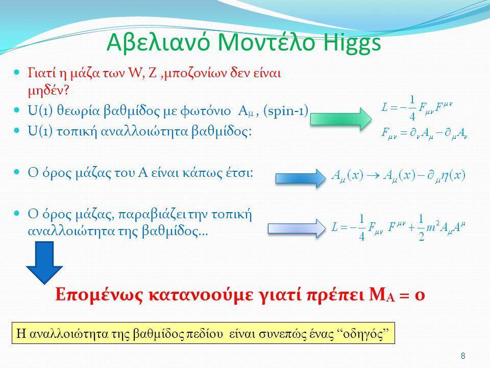 Αβελιανό Μοντέλο Higgs Γιατί η μάζα των W, Z,μποζονίων δεν είναι μηδέν? U(1) θεωρία βαθμίδος με φωτόνιο A , (spin-1) U(1) τοπική αναλλοιώτητα βαθμίδο