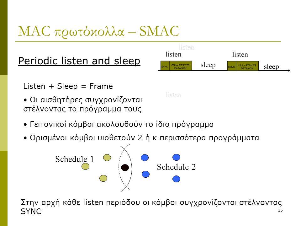 15 MAC πρωτόκολλα – SMAC Periodic listen and sleep Listen + Sleep = Frame Οι αισθητήρες συγχρονίζονται στέλνοντας το πρόγραμμα τους Γειτονικοί κόμβοι