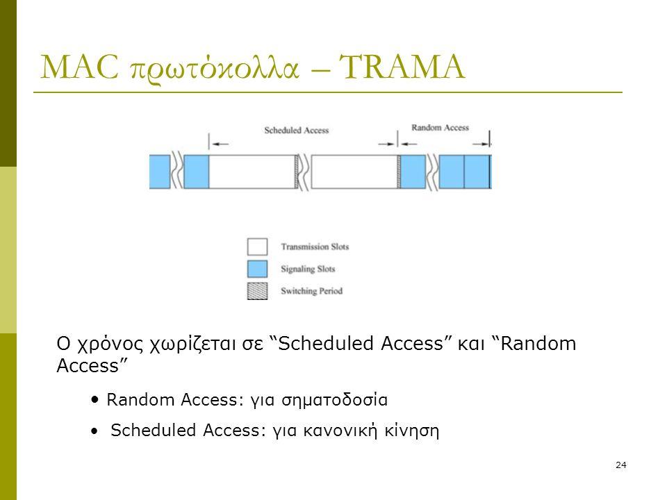 """24 MAC πρωτόκολλα – TRAMA O χρόνος χωρίζεται σε """"Scheduled Access"""" και """"Random Access"""" Random Access: για σηματοδοσία Scheduled Access: για κανονική κ"""