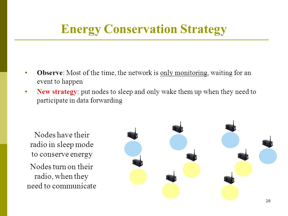 28 Energy Conservation Strategy Observe: Most of the time, the network is only monitoring, waiting for an event to happen New strategy: put nodes to s