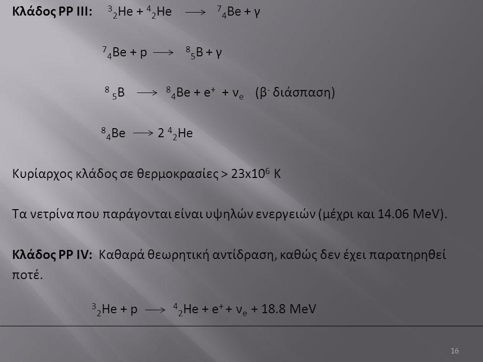 Κλάδος PP IΙΙ: 3 2 He + 4 2 He 7 4 Βe + γ 7 4 Βe + p 8 5 B + γ 8 5 Β 8 4 Be + e + + ν e (β - διάσπαση) 8 4 Be 2 4 2 He Κυρίαρχος κλάδος σε θερμοκρασίες > 23x10 6 K Τα νετρίνα που παράγονται είναι υψηλών ενεργειών (μέχρι και 14.06 MeV).