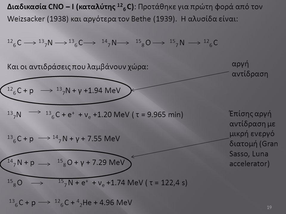 19 Διαδικασία CNO – I (καταλύτης 12 6 C): Προτάθηκε για πρώτη φορά από τον Weizsacker (1938) και αργότερα τον Bethe (1939).