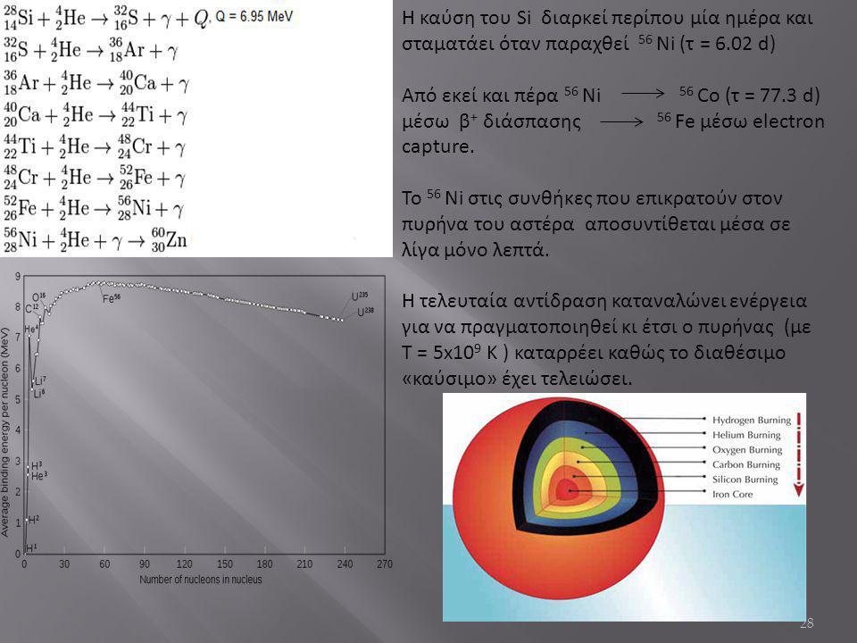 28 Η καύση του Si διαρκεί περίπου μία ημέρα και σταματάει όταν παραχθεί 56 Ni (τ = 6.02 d) Από εκεί και πέρα 56 Ni 56 Co (τ = 77.3 d) μέσω β + διάσπασης 56 Fe μέσω electron capture.