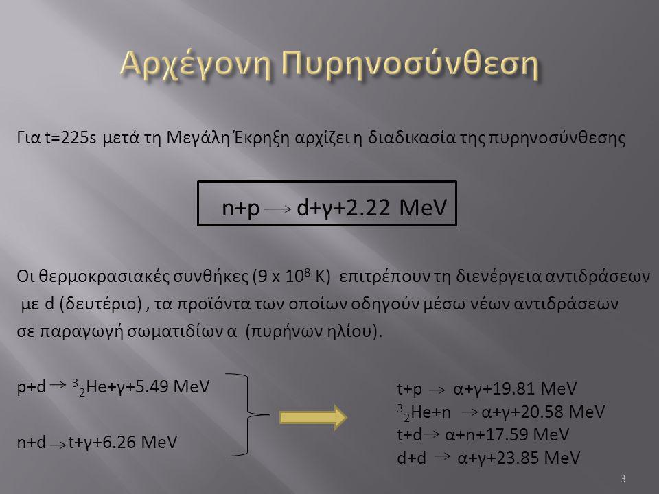 Για t=225s μετά τη Μεγάλη Έκρηξη αρχίζει η διαδικασία της πυρηνοσύνθεσης n+p d+γ+2.22 MeV Οι θερμοκρασιακές συνθήκες (9 x 10 8 K) επιτρέπουν τη διενέργεια αντιδράσεων με d (δευτέριο), τα προϊόντα των οποίων οδηγούν μέσω νέων αντιδράσεων σε παραγωγή σωματιδίων α (πυρήνων ηλίου).