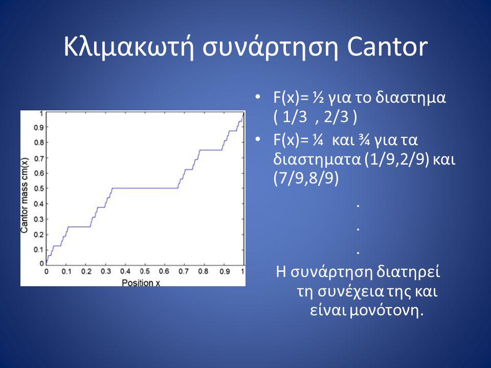 Κλιμακωτή συνάρτηση Cantor F(x)= ½ για το διαστημα ( 1/3, 2/3 ) F(x)= ¼ και ¾ για τα διαστηματα (1/9,2/9) και (7/9,8/9). Η συνάρτηση διατηρεί τη συνέχ