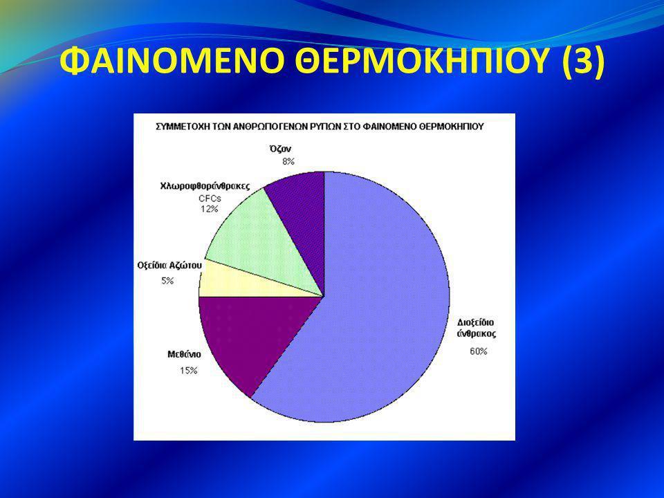 ΦΑΙΝΟΜΕΝΟ ΘΕΡΜΟΚΗΠΙΟΥ (3)
