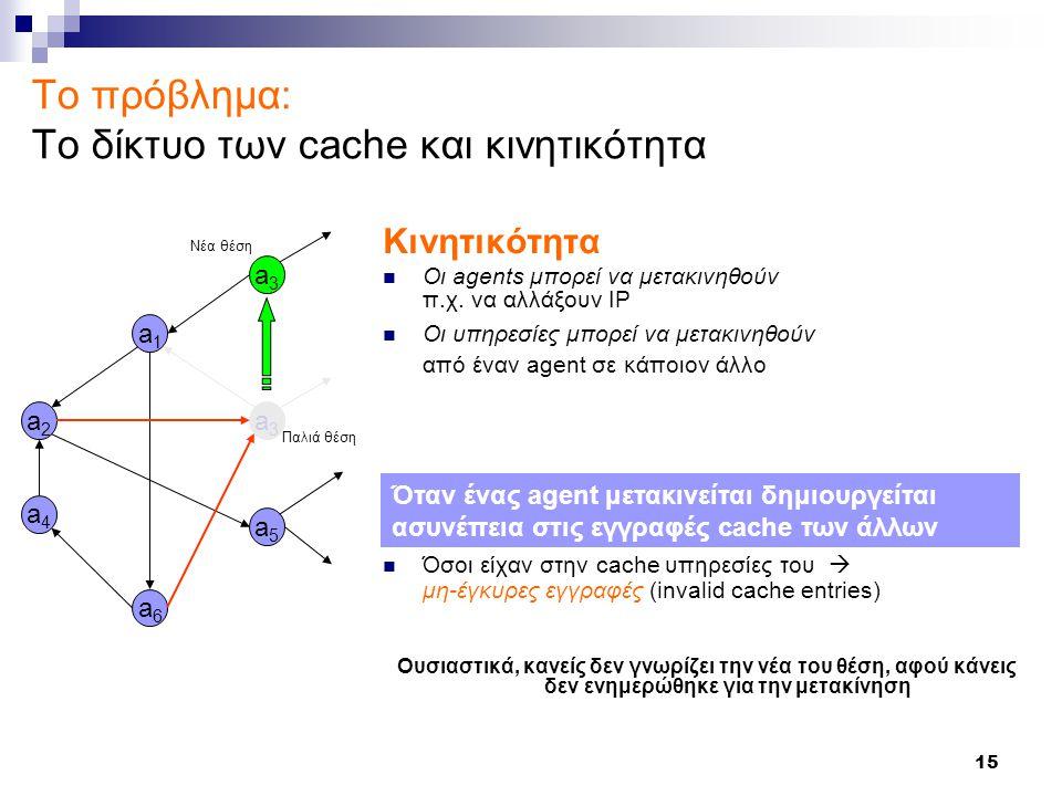 15 Το πρόβλημα: Το δίκτυο των cache και κινητικότητα Κινητικότητα Οι agents μπορεί να μετακινηθούν π.χ.