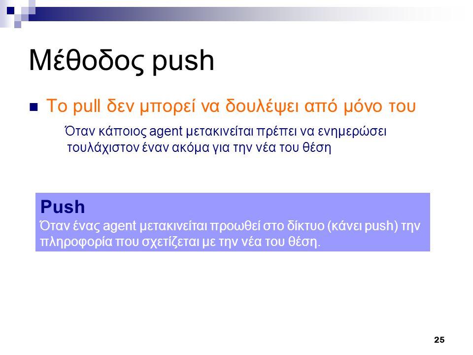 25 Μέθοδος push Το pull δεν μπορεί να δουλέψει από μόνο του Όταν κάποιος agent μετακινείται πρέπει να ενημερώσει τουλάχιστον έναν ακόμα για την νέα του θέση Push Όταν ένας agent μετακινείται προωθεί στο δίκτυο (κάνει push) την πληροφορία που σχετίζεται με την νέα του θέση.
