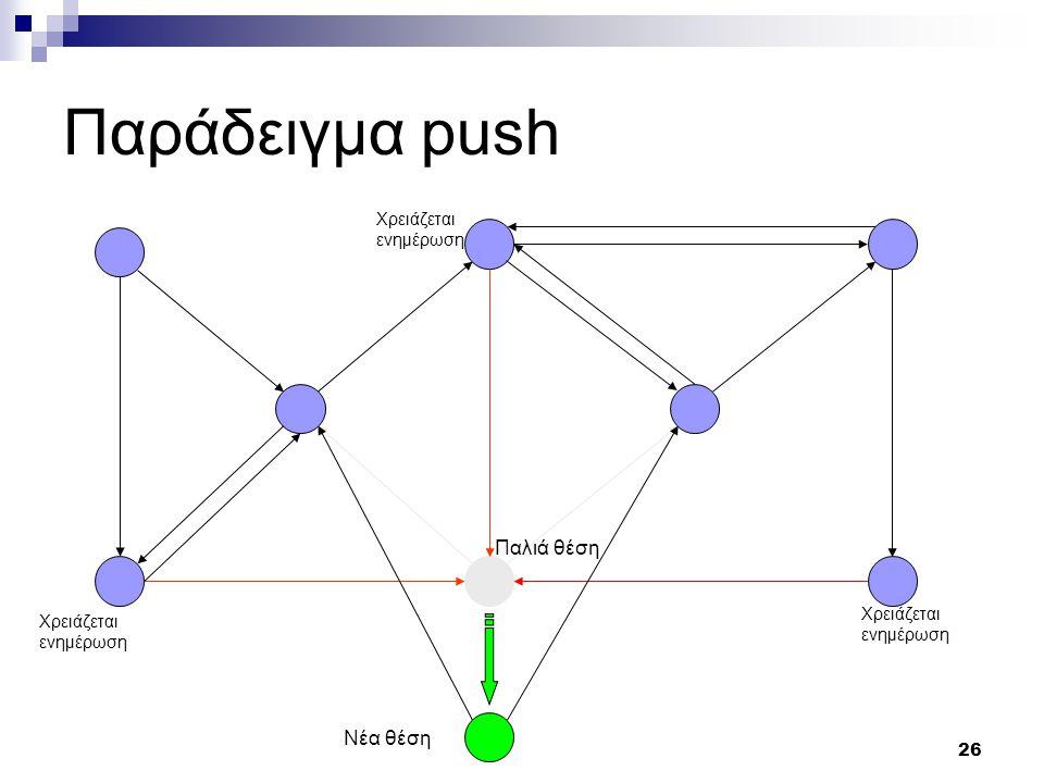 26 Παράδειγμα push Νέα θέση Χρειάζεται ενημέρωση Παλιά θέση