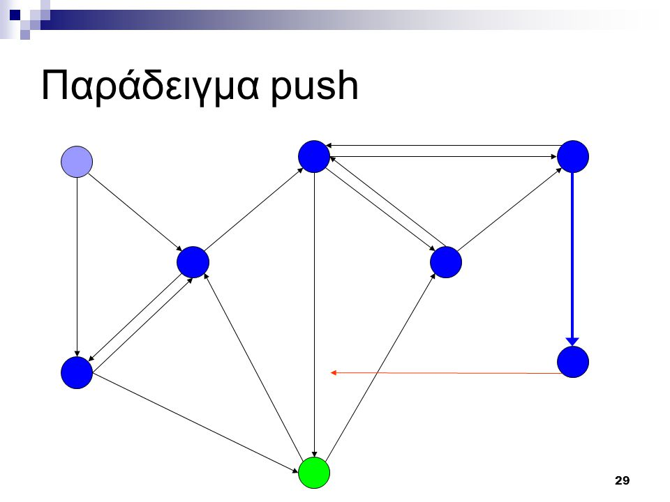 29 Παράδειγμα push