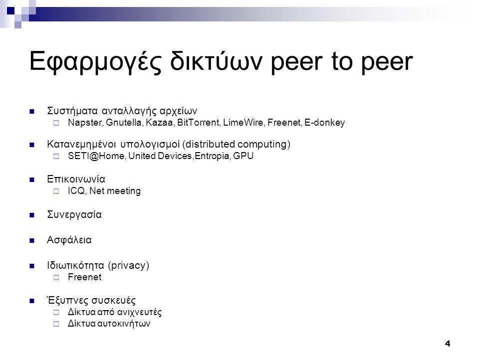 4 Εφαρμογές δικτύων peer to peer Συστήματα ανταλλαγής αρχείων  Napster, Gnutella, Kazaa, BitTorrent, LimeWire, Freenet, E-donkey Κατανεμημένοι υπολογισμοί (distributed computing)  SETI@Home, United Devices,Entropia, GPU Επικοινωνία  ICQ, Net meeting Συνεργασία Ασφάλεια Ιδιωτικότητα (privacy)  Freenet Έξυπνες συσκευές  Δίκτυα από ανιχνευτές  Δίκτυα αυτοκινήτων