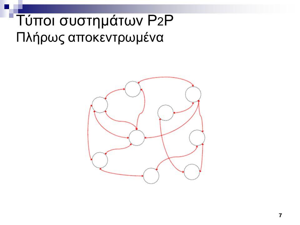 7 Τύποι συστημάτων P 2 P Πλήρως αποκεντρωμένα