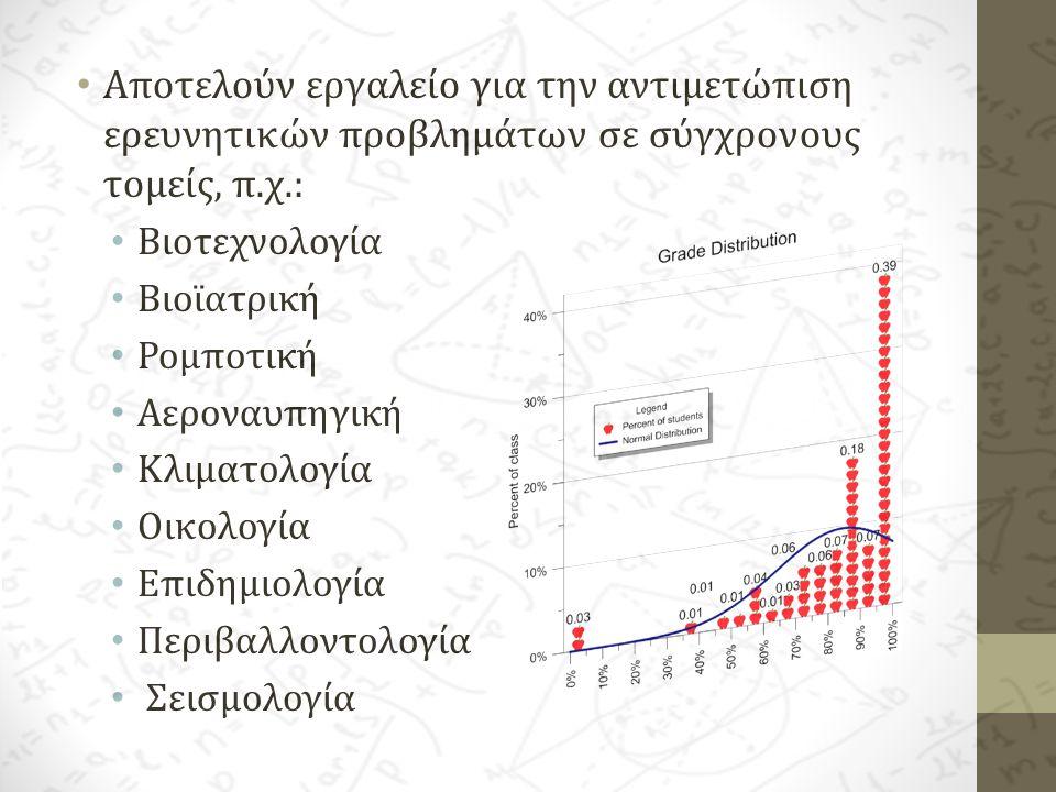 Αποτελούν εργαλείο για την αντιμετώπιση ερευνητικών προβλημάτων σε σύγχρονους τομείς, π.χ.: Βιοτεχνολογία Βιοϊατρική Ρομποτική Αεροναυπηγική Κλιματολο