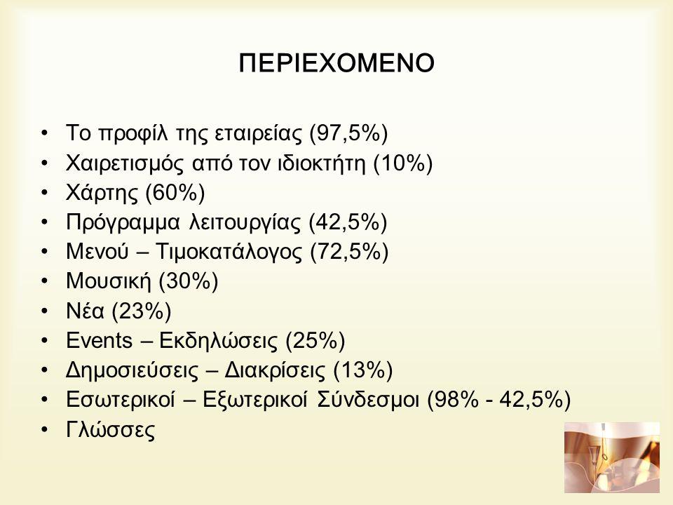 ΠΕΡΙΕΧΟΜΕΝΟ Το προφίλ της εταιρείας (97,5%) Χαιρετισμός από τον ιδιοκτήτη (10%) Χάρτης (60%) Πρόγραμμα λειτουργίας (42,5%) Μενού – Τιμοκατάλογος (72,5%) Μουσική (30%) Νέα (23%) Events – Εκδηλώσεις (25%) Δημοσιεύσεις – Διακρίσεις (13%) Εσωτερικοί – Εξωτερικοί Σύνδεσμοι (98% - 42,5%) Γλώσσες