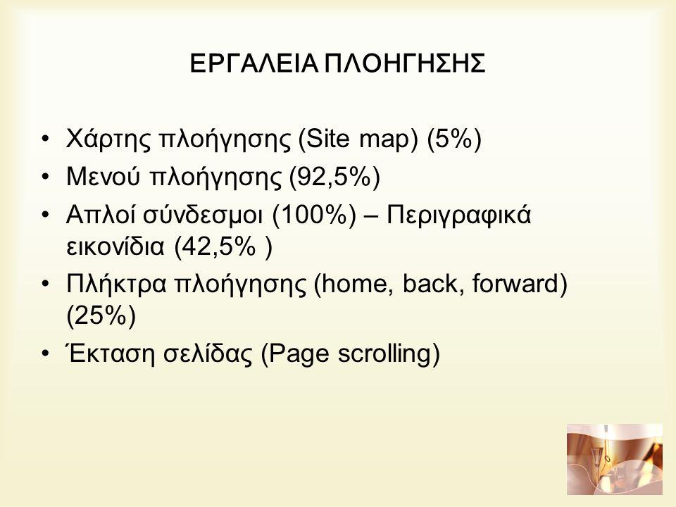 ΕΡΓΑΛΕΙΑ ΠΛΟΗΓΗΣΗΣ Χάρτης πλοήγησης (Site map) (5%) Μενού πλοήγησης (92,5%) Απλοί σύνδεσμοι (100%) – Περιγραφικά εικονίδια (42,5% ) Πλήκτρα πλοήγησης (home, back, forward) (25%) Έκταση σελίδας (Page scrolling)