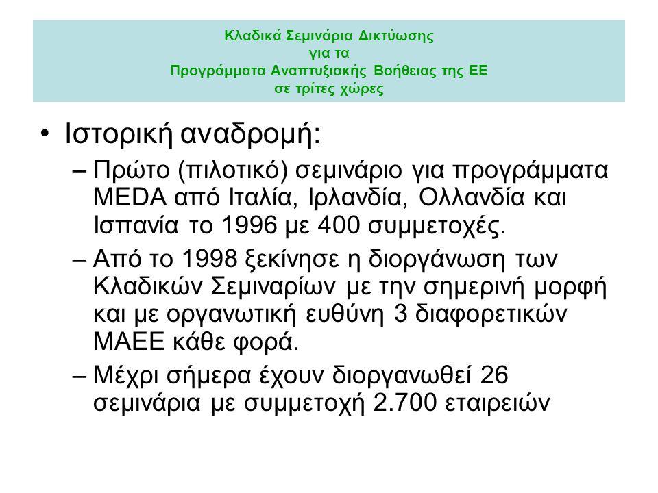 Κλαδικά Σεμινάρια Δικτύωσης για τα Προγράμματα Αναπτυξιακής Βοήθειας της ΕΕ σε τρίτες χώρες Ιστορική αναδρομή: –Πρώτο (πιλοτικό) σεμινάριο για προγράμματα MEDA από Ιταλία, Ιρλανδία, Ολλανδία και Ισπανία το 1996 με 400 συμμετοχές.