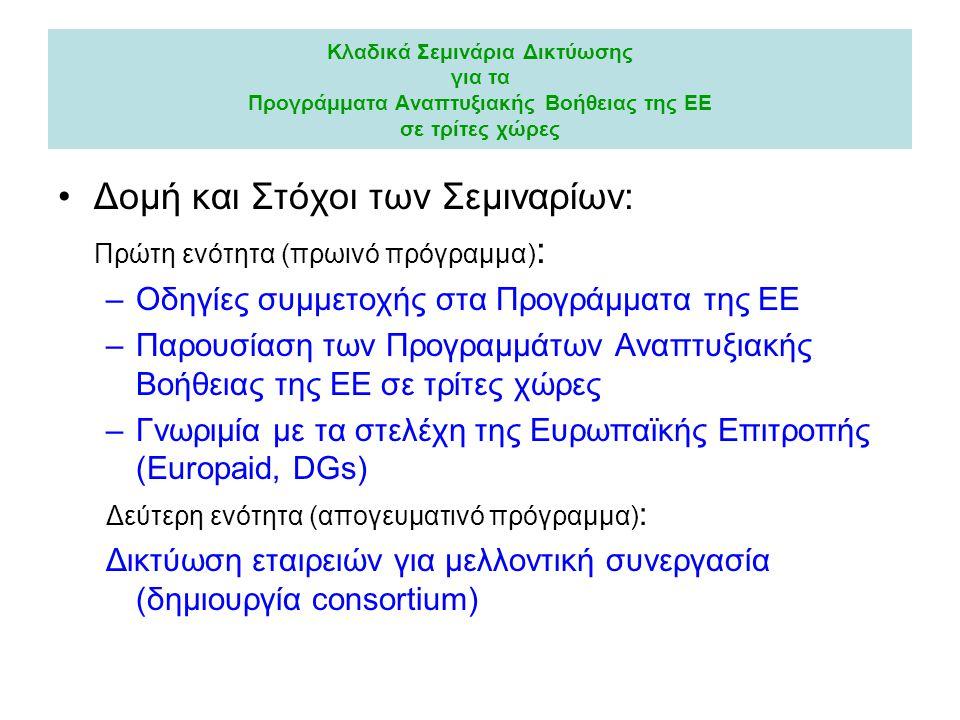 Κλαδικά Σεμινάρια Δικτύωσης για τα Προγράμματα Αναπτυξιακής Βοήθειας της ΕΕ σε τρίτες χώρες Πρόσφατα Κλαδικά Σεμινάρια Δικτύωσης 31/05/2006 - Private Sector –PRIVATE SECTOR DEVELOPMENT AND SMES SUPPORTPRIVATE SECTOR DEVELOPMENT AND SMES SUPPORT 05/12/2006 - Waste –WASTE MANAGEMENT IN EXTERNAL AID PROGRAMMESWASTE MANAGEMENT IN EXTERNAL AID PROGRAMMES 30/05/2007 - Transport –TRANSPORT IN EU EXTERNAL AID PROGRAMMES AND IN AN ENLARGED EUROPETRANSPORT IN EU EXTERNAL AID PROGRAMMES AND IN AN ENLARGED EUROPE 05/12/2007 - Water And Wastewater –WATER SUPPLY AND WASTEWATER TREATMENT in EU EXTERNAL AID PROGRAMMES AND ENLARGED EUWATER SUPPLY AND WASTEWATER TREATMENT in EU EXTERNAL AID PROGRAMMES AND ENLARGED EU 20/05/2008 - Health –Health Sector in EU External Aid ProgrammesHealth Sector in EU External Aid Programmes 25/11/2008 - Energy –EU Energy & Sustainable Development Policy in the EU external ProgrammesEU Energy & Sustainable Development Policy in the EU external Programmes 10/06/2009 - Institutional Capacity Building –INSTITUTIONAL CAPACITY BUILDING IN THE EU EXTERNAL PROGRAMMESINSTITUTIONAL CAPACITY BUILDING IN THE EU EXTERNAL PROGRAMMES 02/12/2009 - Agriculture, Forestry, Rural Dev –Agriculture, Forestry and Rural development in EU External Aid ProgrammesAgriculture, Forestry and Rural development in EU External Aid Programmes 10/06/2010 - Transport –Transport in EU External Aid ProgrammesTransport in EU External Aid Programmes