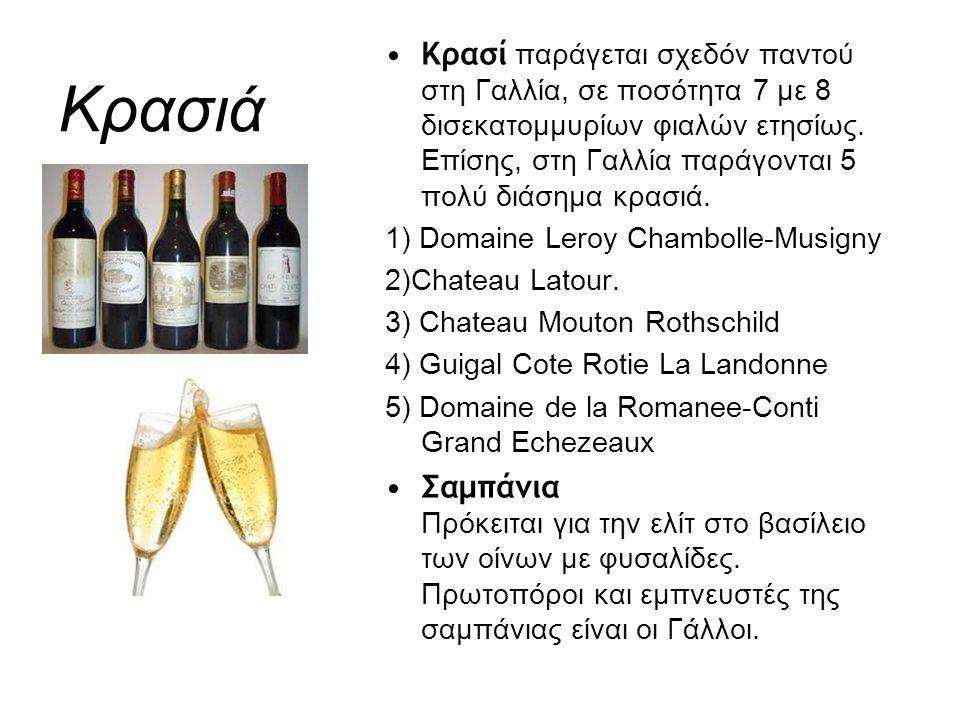Κρασιά Κρασί παράγεται σχεδόν παντού στη Γαλλία, σε ποσότητα 7 με 8 δισεκατομμυρίων φιαλών ετησίως. Επίσης, στη Γαλλία παράγονται 5 πολύ διάσημα κρασι