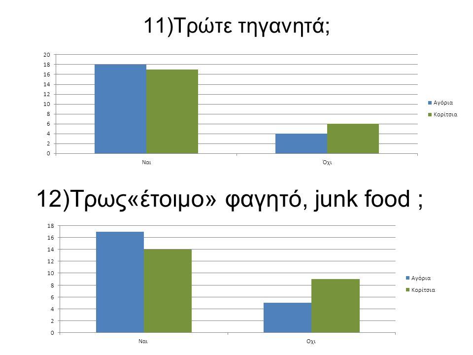 11)Τρώτε τηγανητά; 12)Τρως«έτοιμο» φαγητό, junk food ;