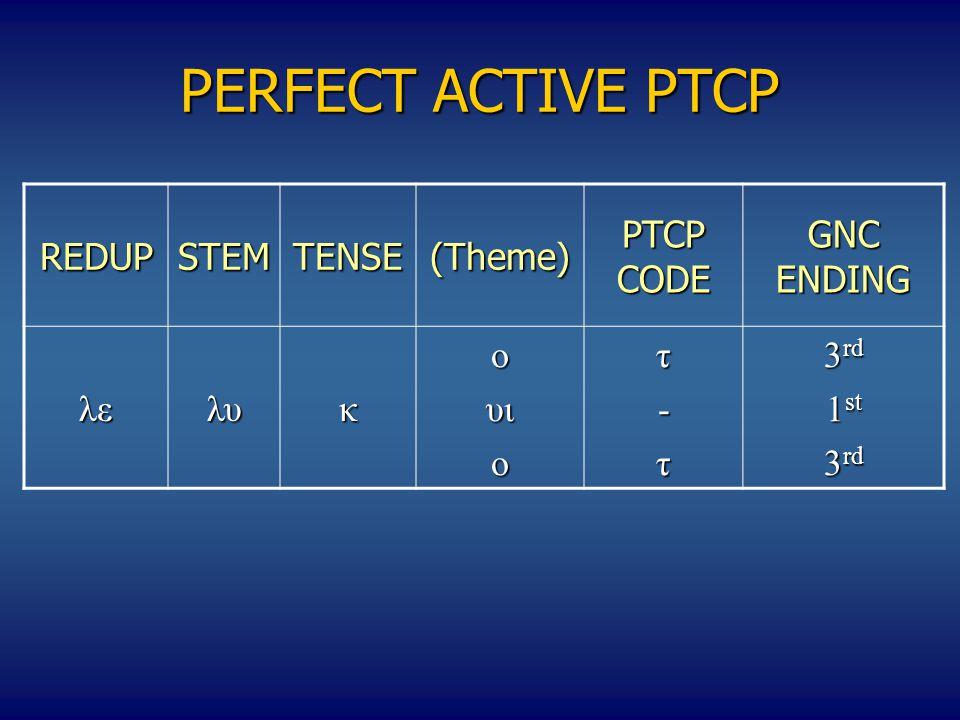 PERFECT ACTIVE PTCP REDUPSTEMΤENSE(Theme) PTCP CODE GNC ENDING λελυκουιοτ-τ 3 rd 1 st 3 rd