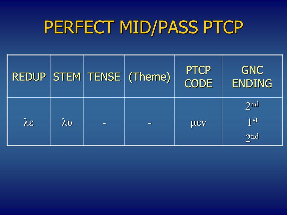 PERFECT MID/PASS PTCP REDUPSTEMΤENSE(Theme) PTCP CODE GNC ENDING λελυ--μεν 2 nd 1 st 2 nd