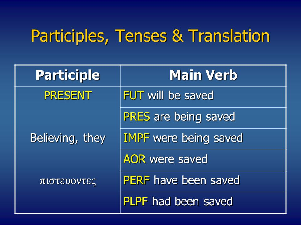 Participles, Tenses & Translation Participle Main Verb PRESENT FUT will be saved PRES are being saved Believing, they IMPF were being saved AOR were saved πιστευοντες PERF have been saved PLPF had been saved