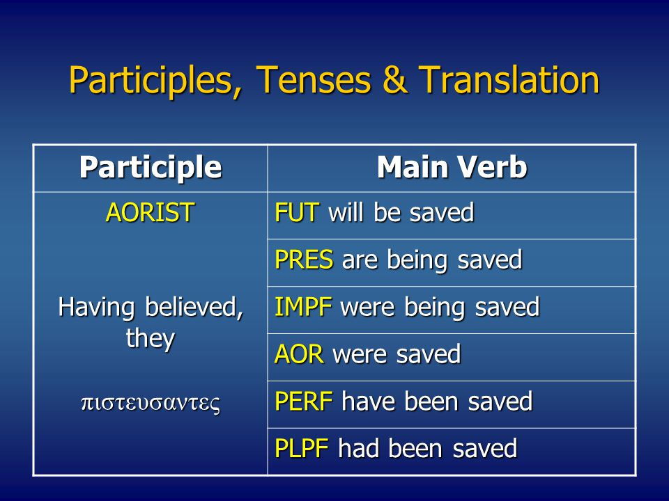 Participles, Tenses & Translation Participle Main Verb AORIST FUT will be saved PRES are being saved Having believed, they IMPF were being saved AOR were saved πιστευσαντες PERF have been saved PLPF had been saved