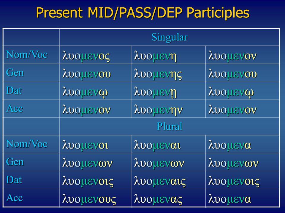 Present MID/PASS/DEP Participles Singular Nom/Voc λυομενος λυομενη λυομενον Gen λυομενου λυομενης λυομενου Dat λυομεν ῳ λυομεν ῃ λυομεν ῳ Acc λυομενον
