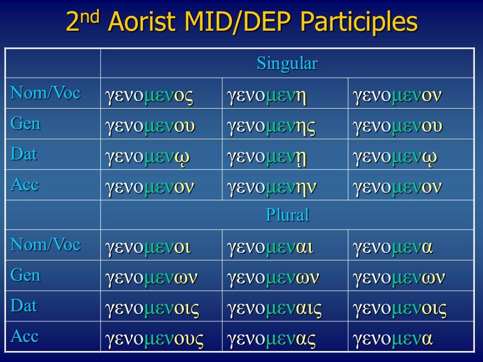 2 nd Aorist MID/DEP Participles Singular Nom/Voc γενομενος γενομενη γενομενον Gen γενομενου γενομενης γενομενου Dat γενομεν ῳ γενομεν ῃ γενομεν ῳ Acc