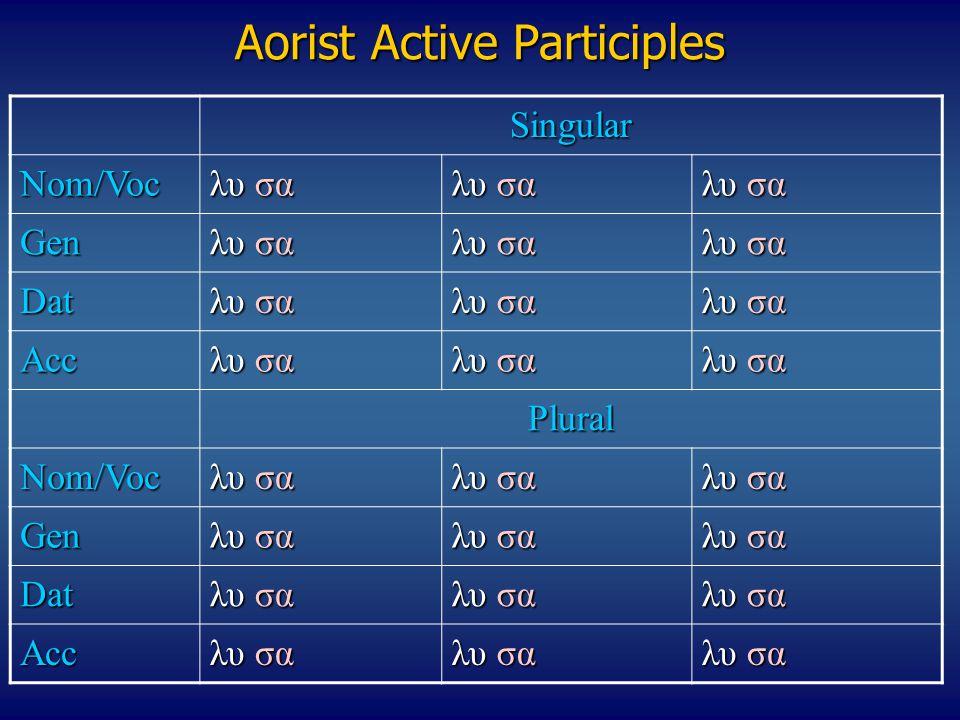 Singular Nom/Voc λυ σα Gen Dat Acc Plural Nom/Voc Gen Dat Acc