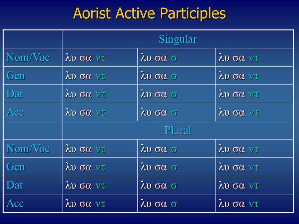Aorist Active Participles Singular Nom/Voc λυ σα ντ λυ σα σ λυ σα ντ Gen λυ σα σ λυ σα ντ Dat λυ σα σ λυ σα ντ Acc λυ σα σ λυ σα ντ Plural Nom/Voc λυ