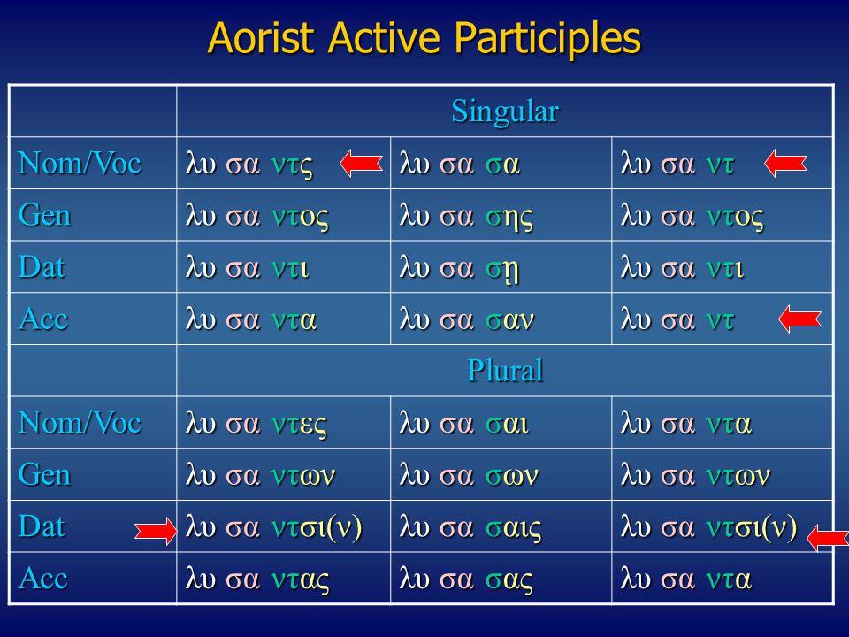 Aorist Active Participles Singular Nom/Voc λυ σα ντς λυ σα σα λυ σα ντ Gen λυ σα ντος λυ σα σης λυ σα ντος Dat λυ σα ντι λυ σα σ ῃ λυ σα ντι Acc λυ σα