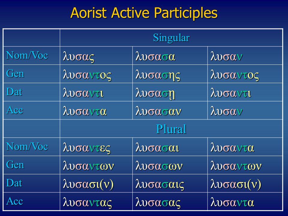 Present Active Participles Singular Nom/Vocλυων λυουσα λυον Gen λυοντος λυουσης λυοντος Dat λυοντι λυουσ ῃ λυοντι Acc λυοντα λυουσαν λυον Plural Nom/Voc λυοντες λυουσαι λυοντα Gen λυοντων λυουσων λυοντων Dat λυουσι(ν) λυουσαις λυουσι(ν) Acc λυοντας λυουσας λυοντα
